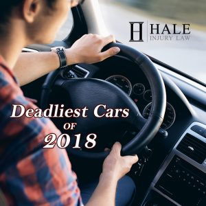 Deadliest cars of 2018 list